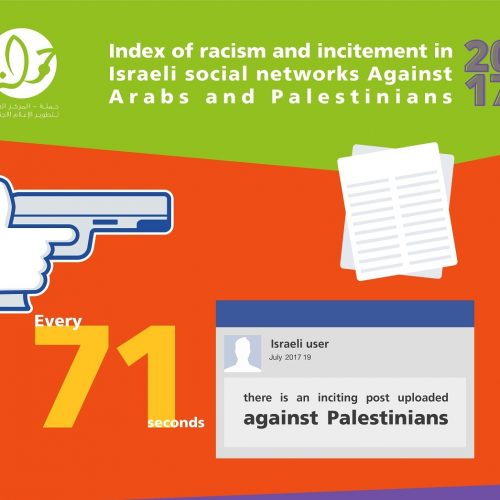 7amleh releases new racism index exposing heightened Israeli online incitement against Palestinians