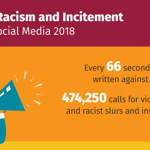 The Index of Racism and Incitement in Israeli Social Media 2018