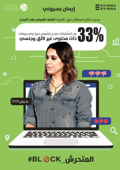 Palestinian Influencers Awareness Raising Campaign Against Gender Based Violence Online